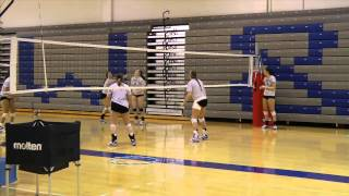 Download W&L Volleyball Typical Practice Plan Video