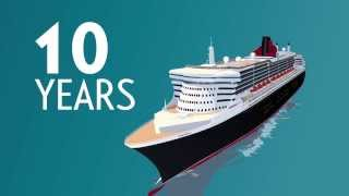 Download Queen Mary 2 - 10th Anniversary Infographic Video