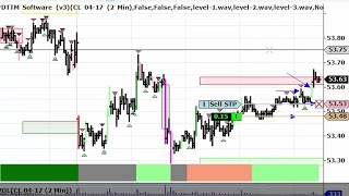 Download Live Trading Crude Oil 2-17-2017 Video