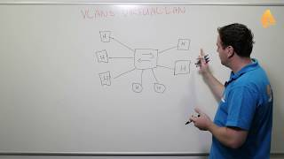 Download Introduction to VLANs Video
