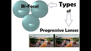Download Types of Bifocal/ Progressive Lenses (Hindi) Video