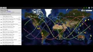 Download GMLS Universal Energy News 080414 Video