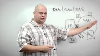 Download Cloud Storage Types Video