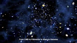 Download How Old Is It - 03 - Big Bang ΛCDM Cosmology (4K) Video
