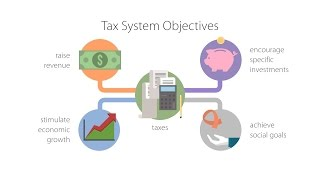 Download Corporate Tax Avoidance: How it happens, how it is changing, and what to do about it Video