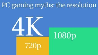 Download PC Gaming Myths #1: 720p vs 1080p vs 4K. How much can your eye see? Video