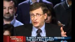Download Bill Gates Words on Solar Energy Video