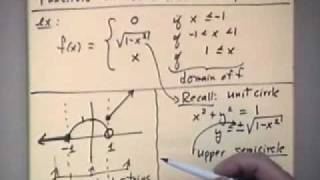 Download Calculus I - Lecture 01 - A Review of Pre-Calculus Video