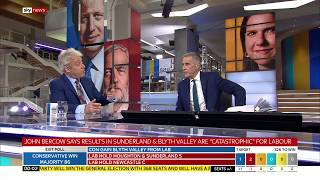 Download The Brexit Election: Part 2 (midnight-3am) Video