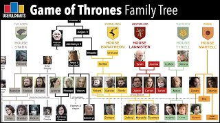 Download Game of Thrones Family Tree (Warning: Season 7 Spoilers) Video
