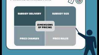 Download Fossil-Fuel Subsidies: Problems, Opportunities and Making Reform Work Sustainably Video