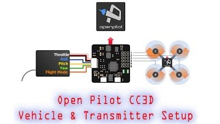Download How to configure Open Pilot CC3D Flight Controller with Ground Controller Station v14.10 Mini Me Video
