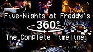Download 360°| FNAF the Complete Timeline - The FINAL story (FNAF1 ~ UCN Matpat Theory) [SFM] [VR Compatible] Video