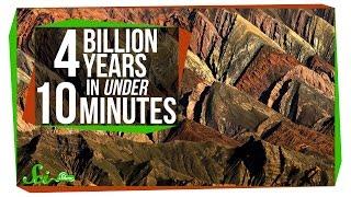 Download 4 Billion Years in Under 10 Minutes Video