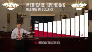 Download The Path to Prosperity (Episode 2): Saving Medicare, Visualized Video