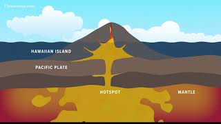 Download Volcano Eruption: Taking a closer look at Hawaii's Mount Kilauea Video