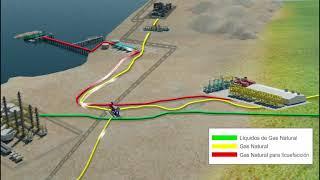 Download GAS NATURAL PERÚ Video