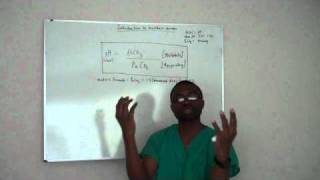 Download Introduction to acidosis Part 1(Acid/Base disorder) Video