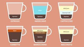 Download 누구나 쉽게 구분할 수 있는 커피의 종류들 Video