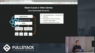 Download Tech Talk: 1 vs 2 way Data Binding in React and Angular Video