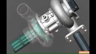 Download TURBOCHARGER (HOLSET)- How it works Video