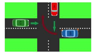 Download Driver Skills Video - Traffic Time - Intersections & Roundabouts Video