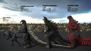 Download EVOLUTION of GODZILLA: Size Comparison Video