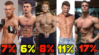 Download REAL BODY FAT PERCENTAGE EXAMPLES (Conor McGregor, Steve Cook, Rob Lipsett, Jeff Nippard, etc) Video