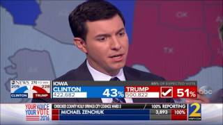 Download ABC News Election Night 2016 Coverage 11:35pm - Midnight (Hillary R. Clinton vs. Donald J. Trump) Video