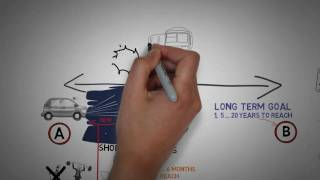 Download Long term and short term planning animated Video