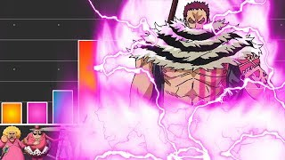 Download Power Level: Top 11 Big Mom Piraten | One Piece Video