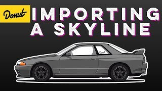 Download The Truth About Importing a Skyline GTR | WheelHouse Video