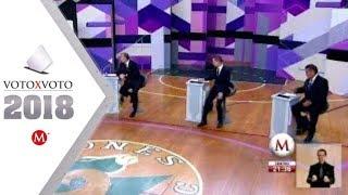 Download Segundo debate presidencial 2018, video completo Video
