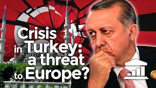 Download Can TURKEY go BANKRUPT? - VisualPolitik EN Video