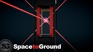 Download Space to Ground: Cold Hard Science: 05/25/2018 Video