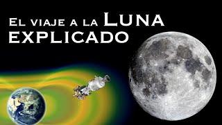 Download EL VIAJE A LA LUNA EXPLICADO Video