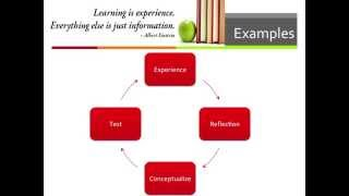Download Kolb Learning Cycle Video