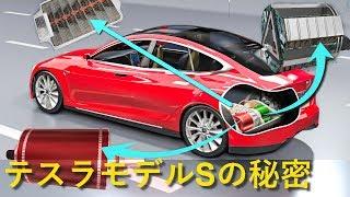 Download 電気自動車の仕組みとは?| テスラモデルS Video
