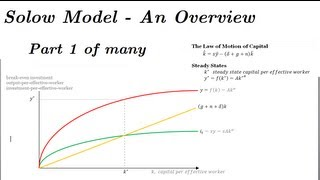 Download Solow Model (Part 1 of Many) Video
