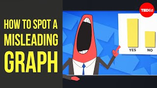 Download How to spot a misleading graph - Lea Gaslowitz Video