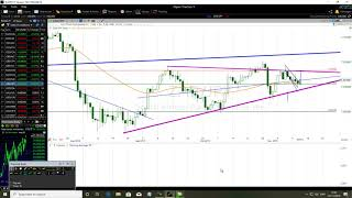 Download How To Draw Triangle Chart Patterns Like A Pro Video