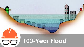 Download The 100 Year Flood Is Not What You Think It Is (Maybe) Video