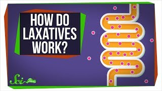 Download How Do Laxatives Work? Video