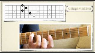 Download Country Guitar Lesson: The CAGED System Video