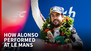 Download How Alonso really performed at Le Mans Video
