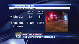 Download New FBI reports proves crime is big problem in Albuquerque Video