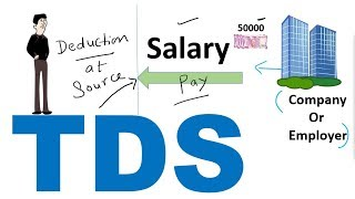 Download TDS on Salary Calculation | How to calculate TDS on Salary| Tax deducted at source On Salary Video