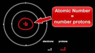Download Atomic Structure: Protons, Electrons & Neutrons Video