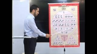 Download Hızlı Kur'an ÖĞRENİYORUM 01. Ders (Kuran ÖĞRENİYORUM) Video