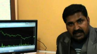 Download intraday chart of silver & 3 intraday strategy in mcx commodity/stcok market Video